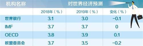 前瞻2019:信心哪里来?世界经济和中国经济将向何处去?
