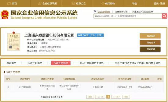 2017年,浦发银行淮南支行因价格违法被安徽省淮南市物价局处罚。