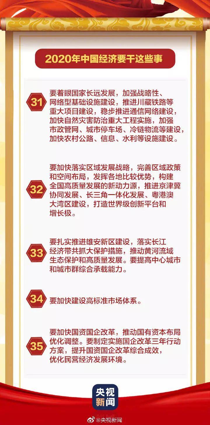 「漳州股票配资平台不二之选」转存!2020年中国经济要干这45件大事