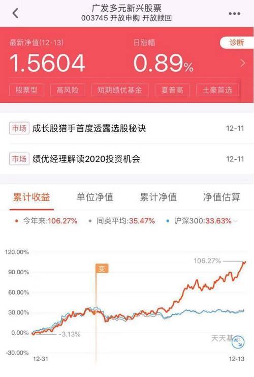 同样精选科技股的诺安成长也在近期净值节节攀升,今年以来获得102.99%的业绩涨幅。