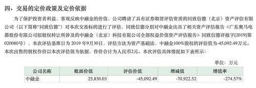 而此次转让的接盘方——奥马电器控股股东及实控人、董事长、财务总监兼董秘赵国栋,正是当年将中融金以13.96亿元的高价卖给奥马电器的人。