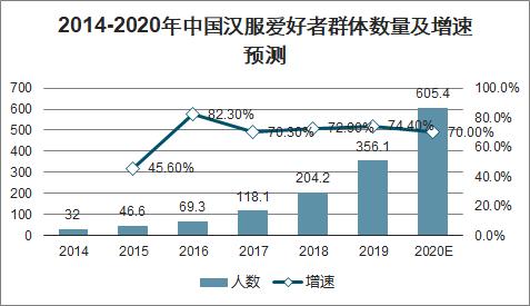 数据来源:中国产业新闻钻研院