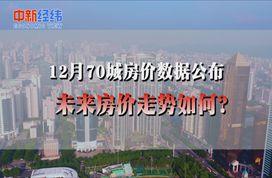 70城房价数据公布 李宇嘉:一线城市明星楼盘带动房价上涨